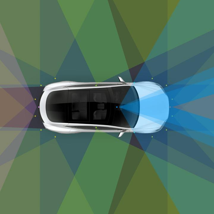 ADAS explained: Technology to improve vehicle safety